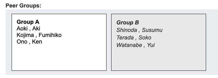 ピアグループ(Peer Group)の設定方法